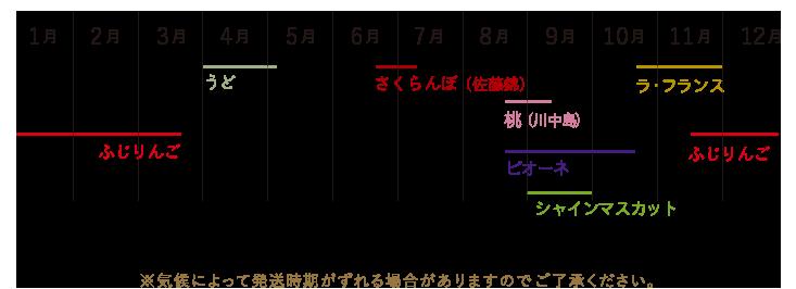 くだものカレンダー